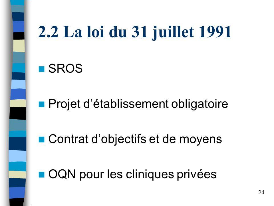 24 2.2 La loi du 31 juillet 1991 SROS Projet détablissement obligatoire Contrat dobjectifs et de moyens OQN pour les cliniques privées
