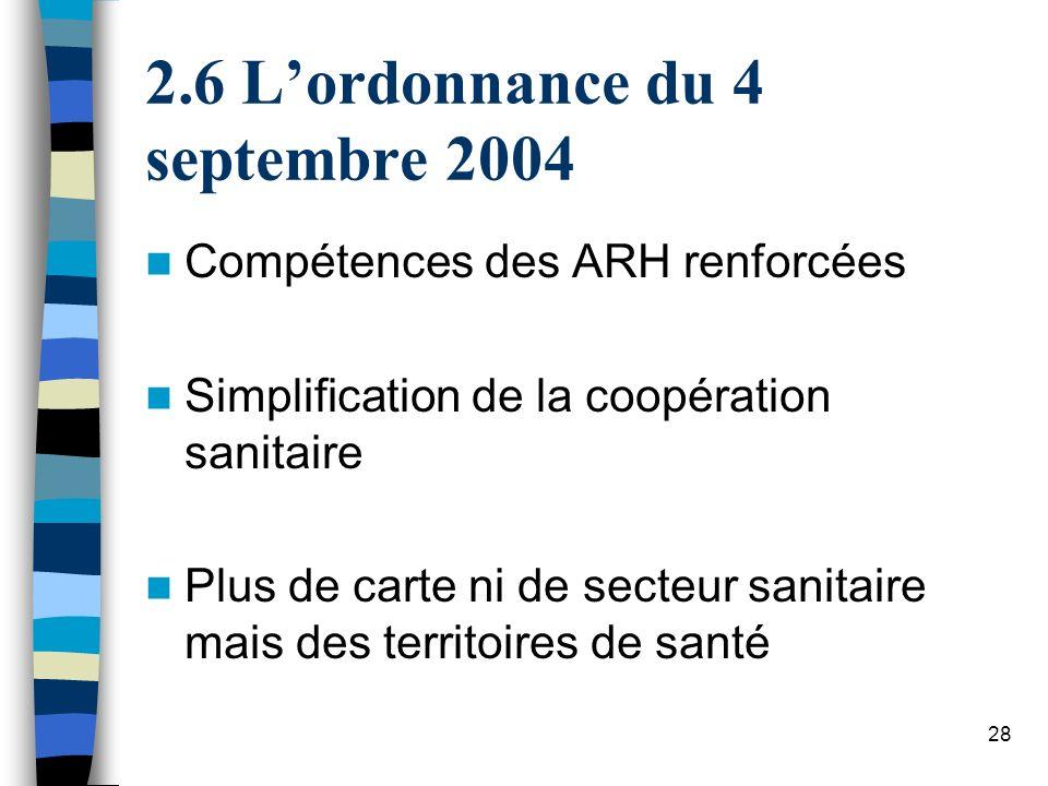 28 2.6 Lordonnance du 4 septembre 2004 Compétences des ARH renforcées Simplification de la coopération sanitaire Plus de carte ni de secteur sanitaire