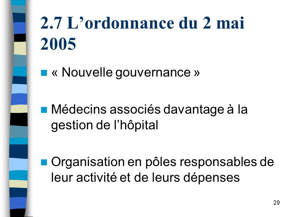 29 2.7 Lordonnance du 2 mai 2005 « Nouvelle gouvernance » Médecins associés davantage à la gestion de lhôpital Organisation en pôles responsables de l