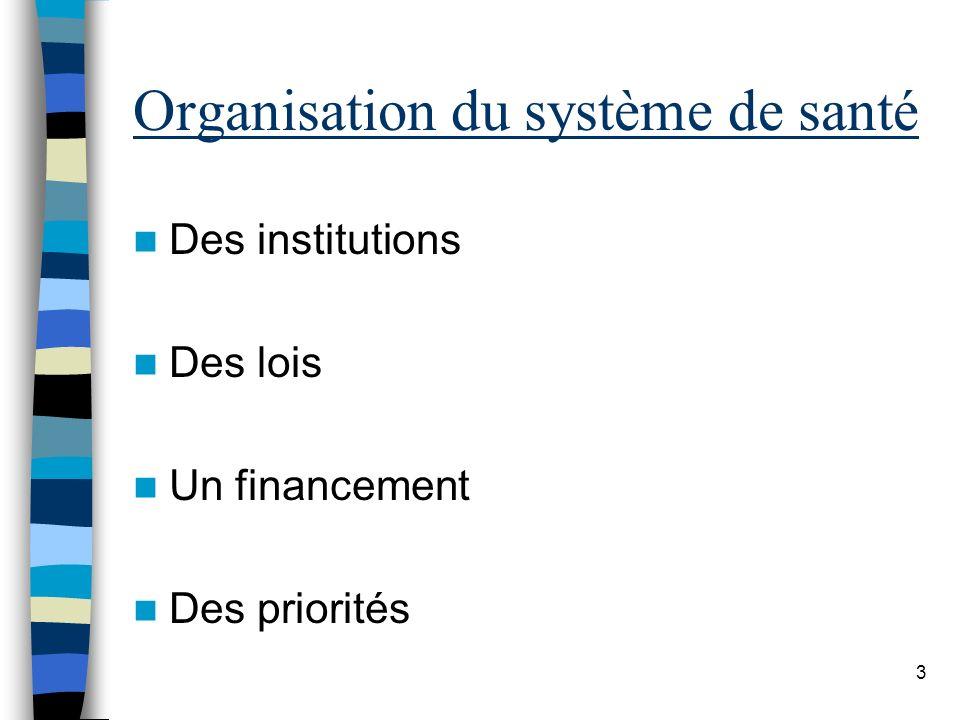 3 Organisation du système de santé Des institutions Des lois Un financement Des priorités