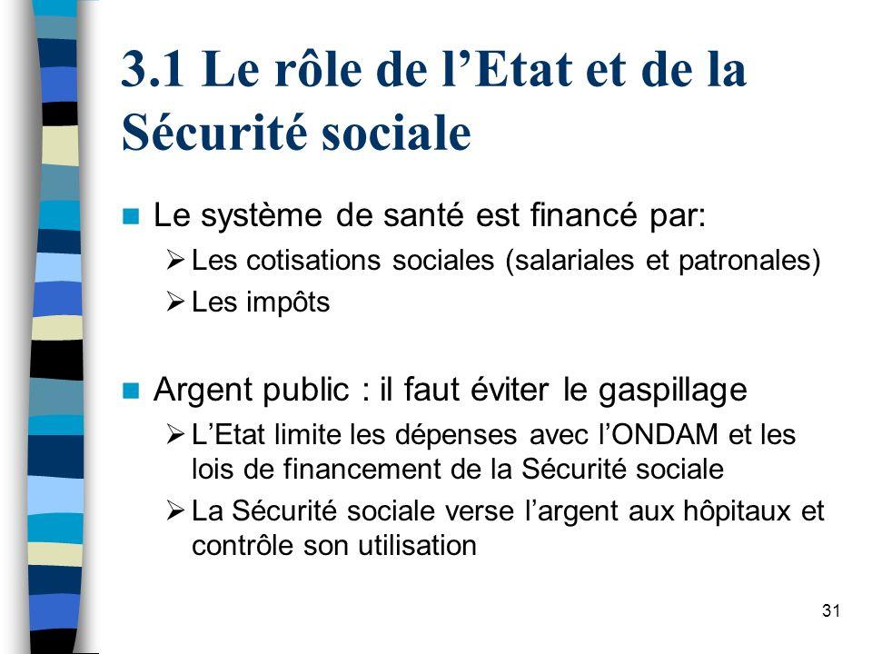 31 3.1 Le rôle de lEtat et de la Sécurité sociale Le système de santé est financé par: Les cotisations sociales (salariales et patronales) Les impôts