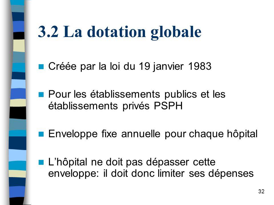 32 3.2 La dotation globale Créée par la loi du 19 janvier 1983 Pour les établissements publics et les établissements privés PSPH Enveloppe fixe annuel