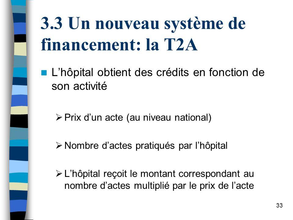 33 3.3 Un nouveau système de financement: la T2A Lhôpital obtient des crédits en fonction de son activité Prix dun acte (au niveau national) Nombre da
