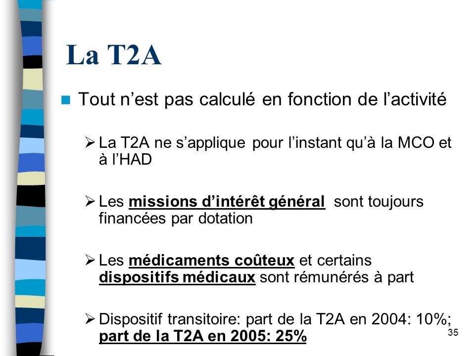 35 La T2A Tout nest pas calculé en fonction de lactivité La T2A ne sapplique pour linstant quà la MCO et à lHAD Les missions dintérêt général sont tou