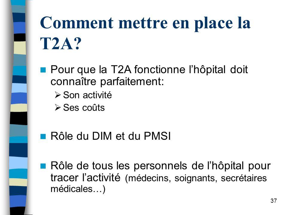 37 Comment mettre en place la T2A? Pour que la T2A fonctionne lhôpital doit connaître parfaitement: Son activité Ses coûts Rôle du DIM et du PMSI Rôle