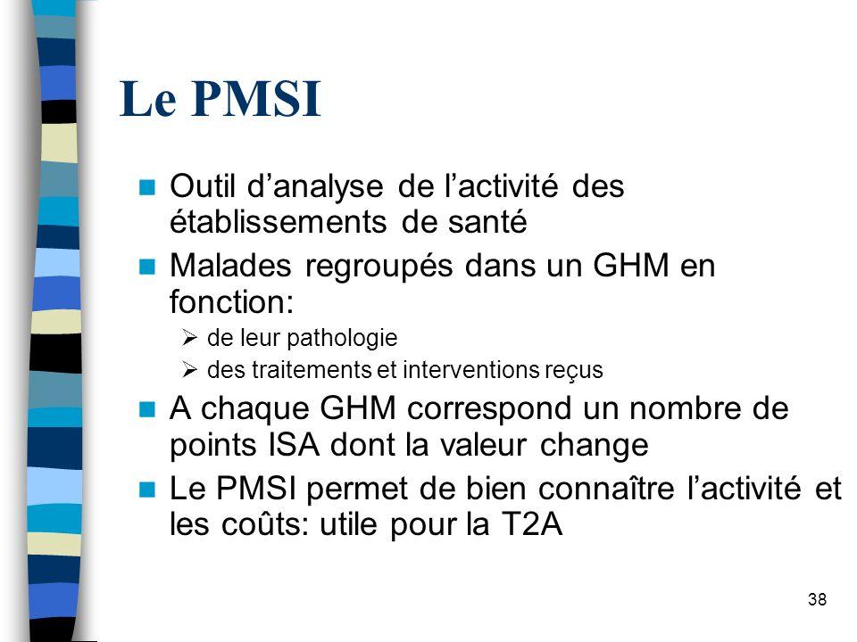 38 Le PMSI Outil danalyse de lactivité des établissements de santé Malades regroupés dans un GHM en fonction: de leur pathologie des traitements et in