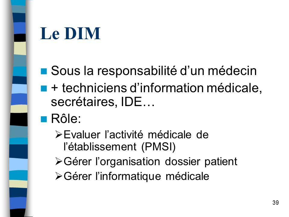 39 Le DIM Sous la responsabilité dun médecin + techniciens dinformation médicale, secrétaires, IDE… Rôle: Evaluer lactivité médicale de létablissement