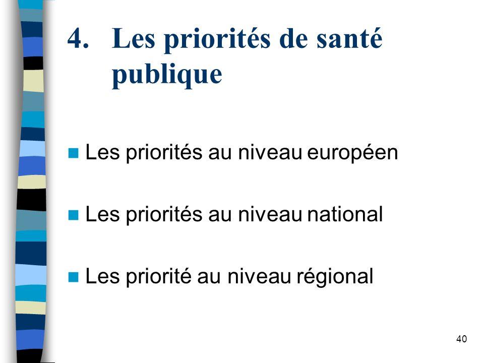 40 4.Les priorités de santé publique Les priorités au niveau européen Les priorités au niveau national Les priorité au niveau régional