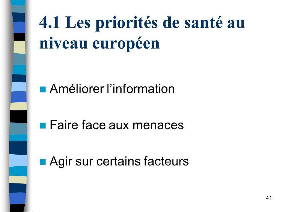 41 4.1 Les priorités de santé au niveau européen Améliorer linformation Faire face aux menaces Agir sur certains facteurs