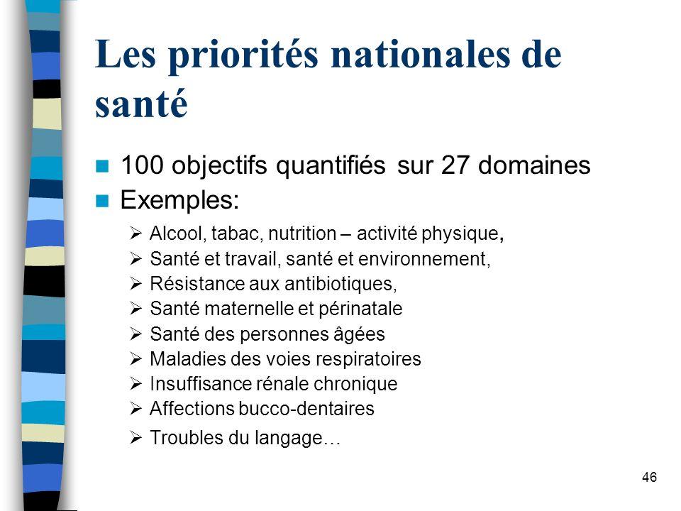 46 Les priorités nationales de santé 100 objectifs quantifiés sur 27 domaines Exemples: Alcool, tabac, nutrition – activité physique, Santé et travail