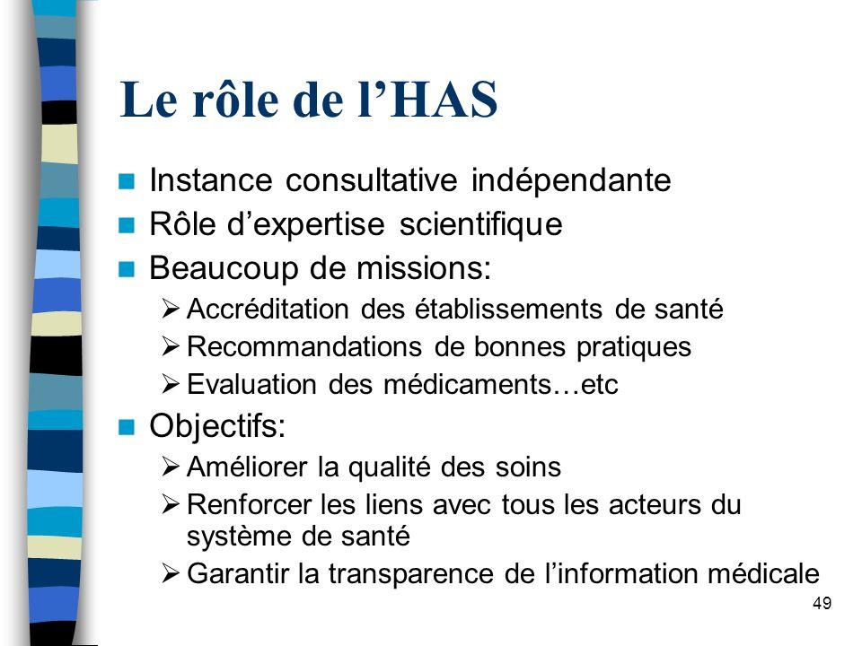 49 Le rôle de lHAS Instance consultative indépendante Rôle dexpertise scientifique Beaucoup de missions: Accréditation des établissements de santé Rec