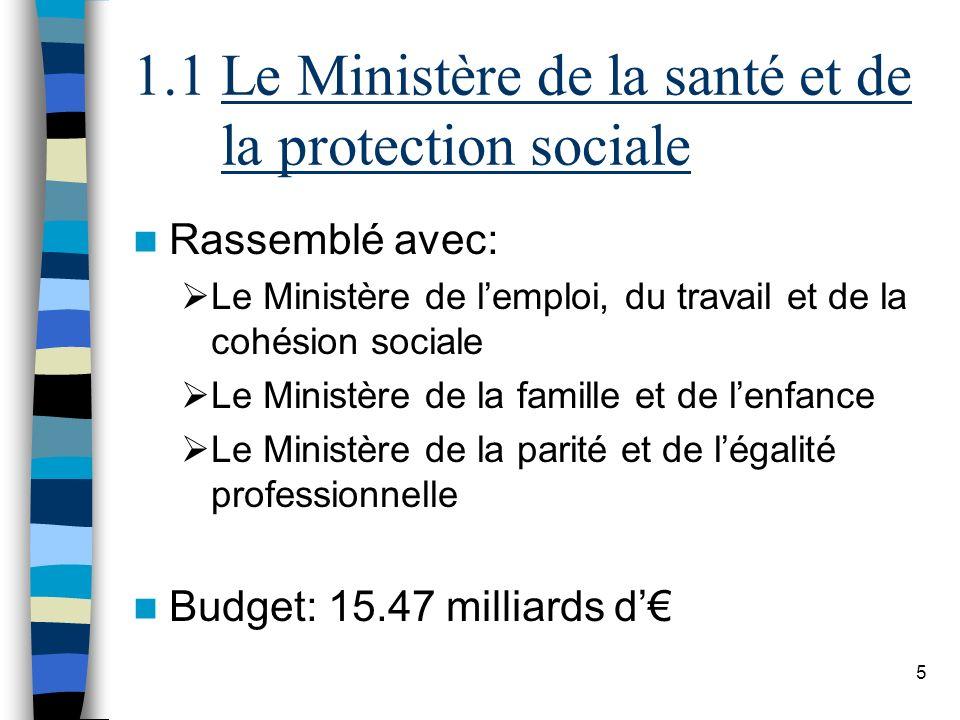 5 1.1 Le Ministère de la santé et de la protection sociale Rassemblé avec: Le Ministère de lemploi, du travail et de la cohésion sociale Le Ministère