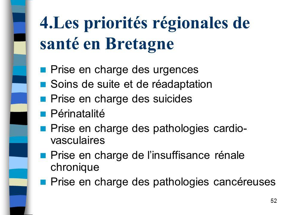 52 4.Les priorités régionales de santé en Bretagne Prise en charge des urgences Soins de suite et de réadaptation Prise en charge des suicides Périnat