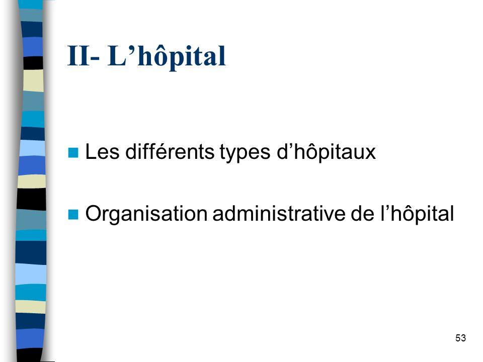 53 II- Lhôpital Les différents types dhôpitaux Organisation administrative de lhôpital