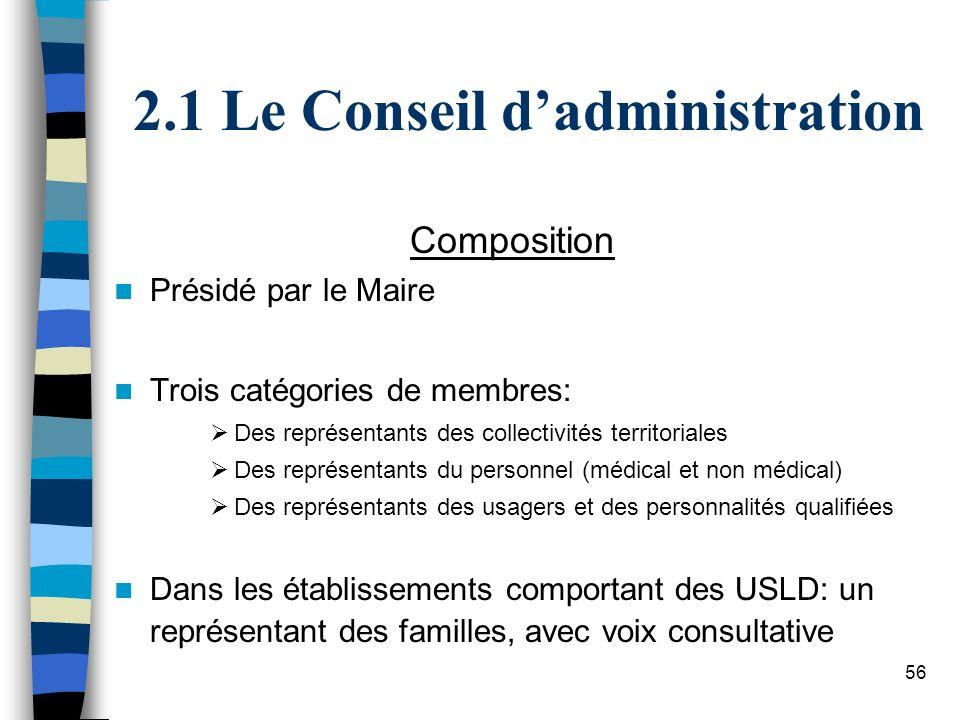 56 2.1 Le Conseil dadministration Composition Présidé par le Maire Trois catégories de membres: Des représentants des collectivités territoriales Des