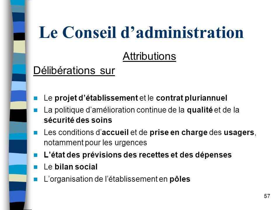 57 Le Conseil dadministration Attributions Délibérations sur Le projet détablissement et le contrat pluriannuel La politique damélioration continue de