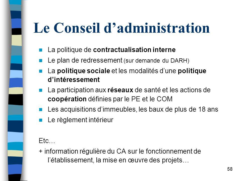 58 Le Conseil dadministration La politique de contractualisation interne Le plan de redressement (sur demande du DARH) La politique sociale et les mod