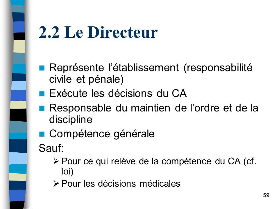 59 2.2 Le Directeur Représente létablissement (responsabilité civile et pénale) Exécute les décisions du CA Responsable du maintien de lordre et de la