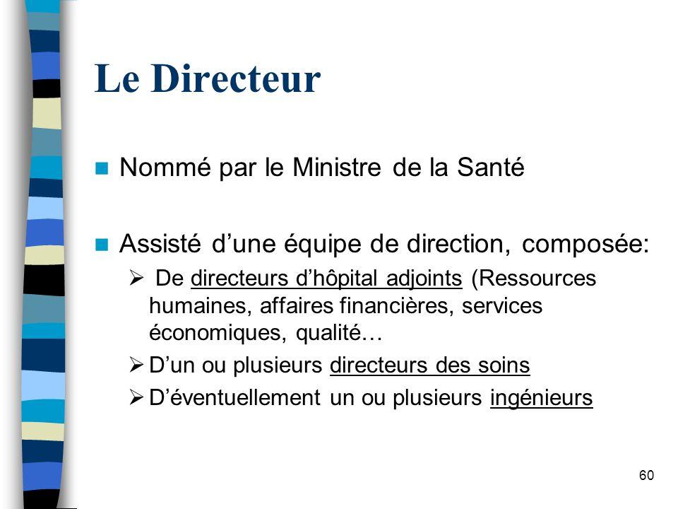 60 Le Directeur Nommé par le Ministre de la Santé Assisté dune équipe de direction, composée: De directeurs dhôpital adjoints (Ressources humaines, af