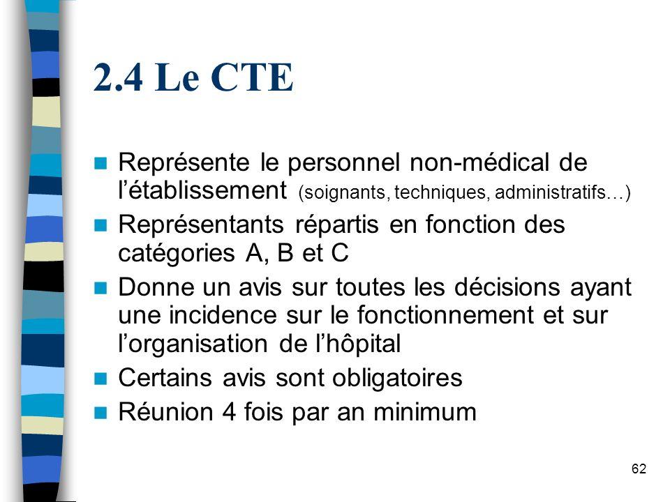 62 2.4 Le CTE Représente le personnel non-médical de létablissement (soignants, techniques, administratifs…) Représentants répartis en fonction des ca