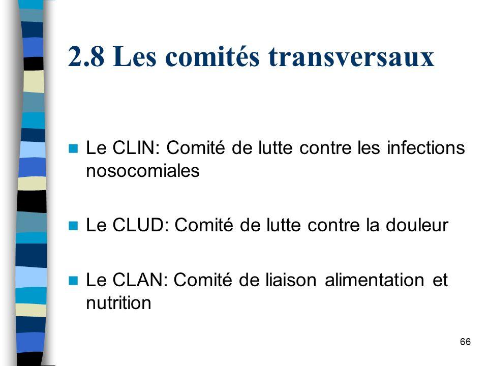 66 2.8 Les comités transversaux Le CLIN: Comité de lutte contre les infections nosocomiales Le CLUD: Comité de lutte contre la douleur Le CLAN: Comité