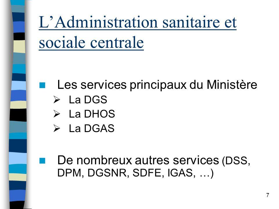 7 LAdministration sanitaire et sociale centrale Les services principaux du Ministère La DGS La DHOS La DGAS De nombreux autres services (DSS, DPM, DGS