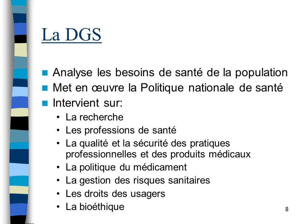 8 La DGS Analyse les besoins de santé de la population Met en œuvre la Politique nationale de santé Intervient sur: La recherche Les professions de sa