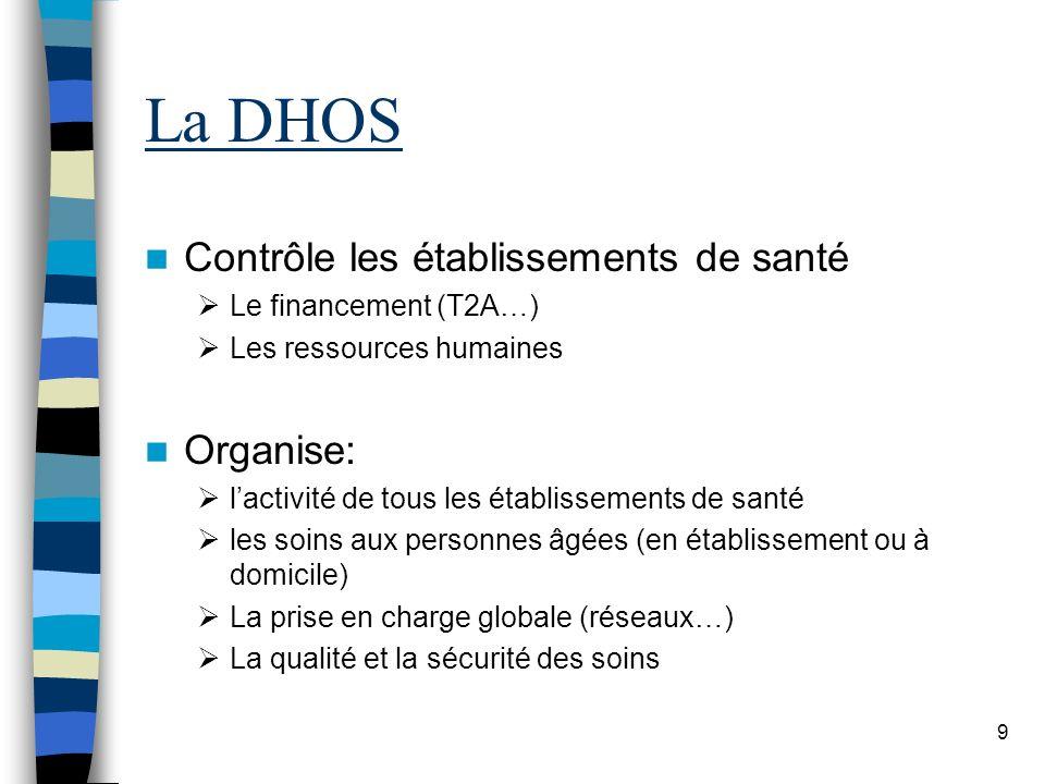 9 La DHOS Contrôle les établissements de santé Le financement (T2A…) Les ressources humaines Organise: lactivité de tous les établissements de santé l