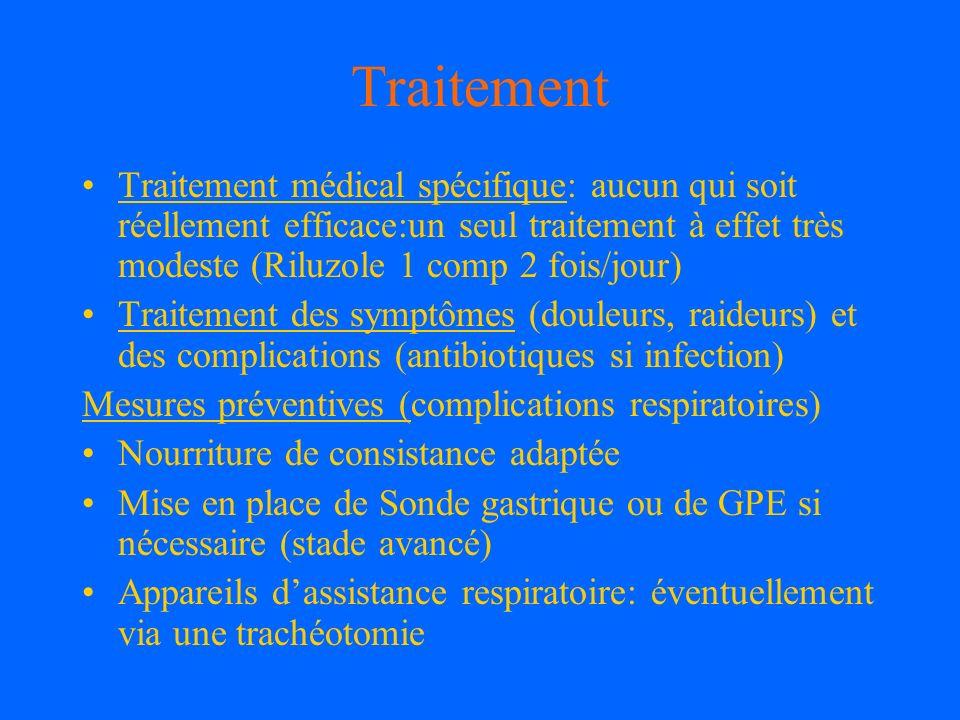 Traitement Traitement médical spécifique: aucun qui soit réellement efficace:un seul traitement à effet très modeste (Riluzole 1 comp 2 fois/jour) Tra