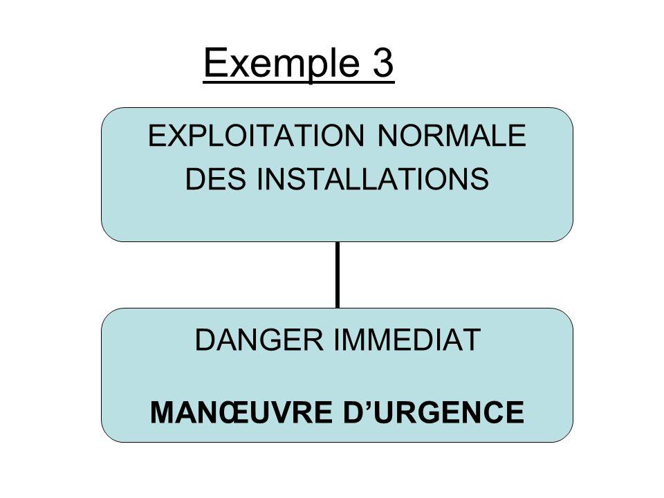 Exemple 3 EXPLOITATION NORMALE DES INSTALLATIONS DANGER IMMEDIAT MANŒUVRE DURGENCE