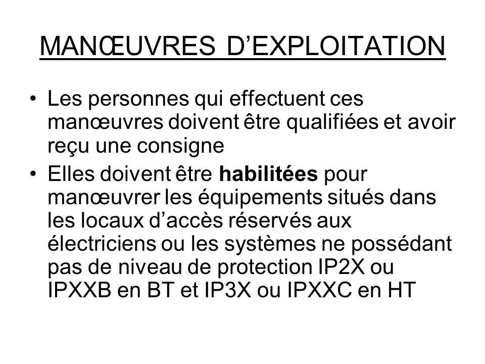 MANŒUVRES DEXPLOITATION Les personnes qui effectuent ces manœuvres doivent être qualifiées et avoir reçu une consigne Elles doivent être habilitées pour manœuvrer les équipements situés dans les locaux daccès réservés aux électriciens ou les systèmes ne possédant pas de niveau de protection IP2X ou IPXXB en BT et IP3X ou IPXXC en HT