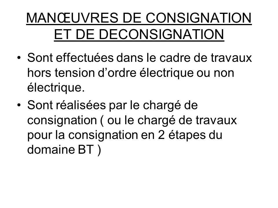 MANŒUVRES DE CONSIGNATION ET DE DECONSIGNATION Sont effectuées dans le cadre de travaux hors tension dordre électrique ou non électrique.