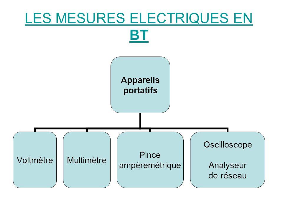 LES MESURES ELECTRIQUES EN BT Appareils portatifs VoltmètreMultimètre Pince ampèremétrique Oscilloscope Analyseur de réseau