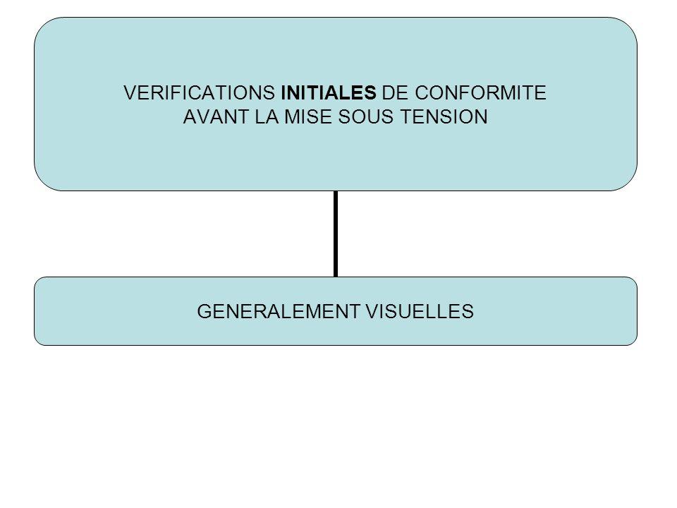 VERIFICATIONS INITIALES DE CONFORMITE AVANT LA MISE SOUS TENSION GENERALEMENT VISUELLES