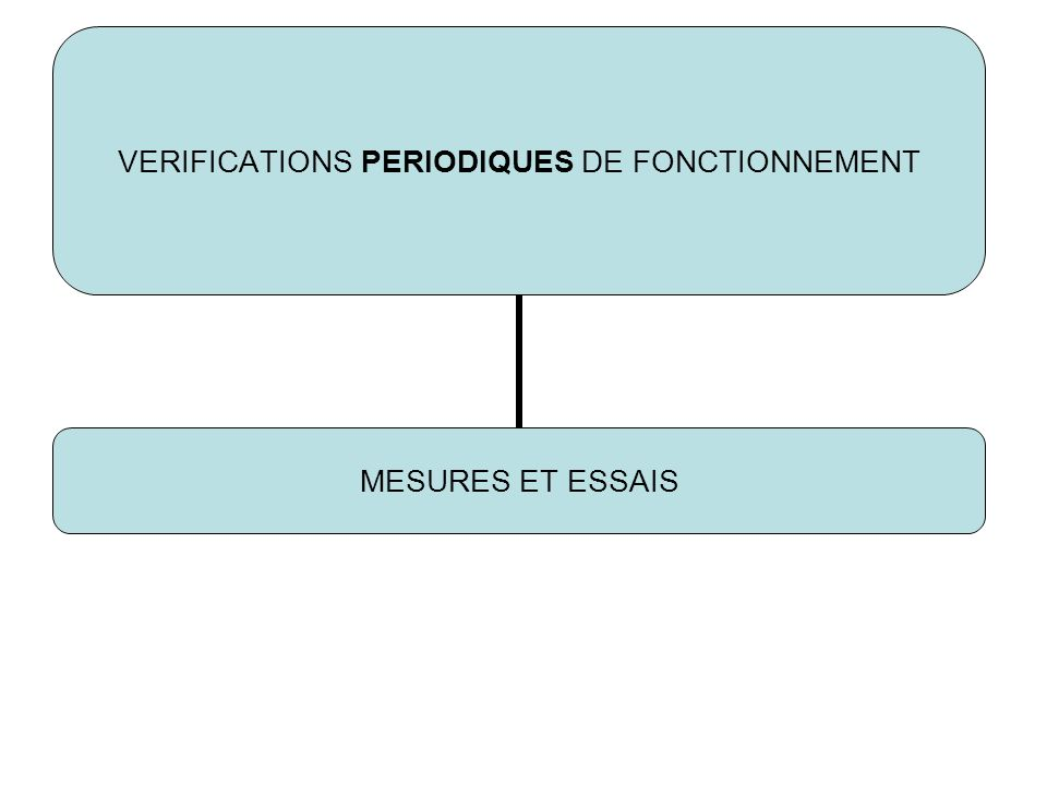 VERIFICATIONS PERIODIQUES DE FONCTIONNEMENT MESURES ET ESSAIS