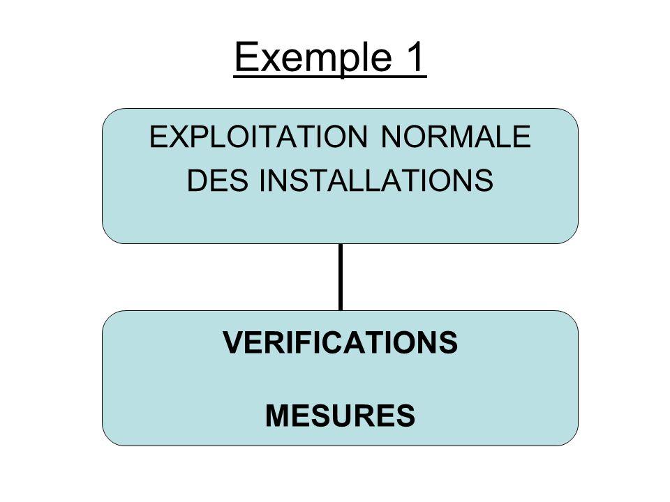 Exemple 1 EXPLOITATION NORMALE DES INSTALLATIONS VERIFICATIONS MESURES