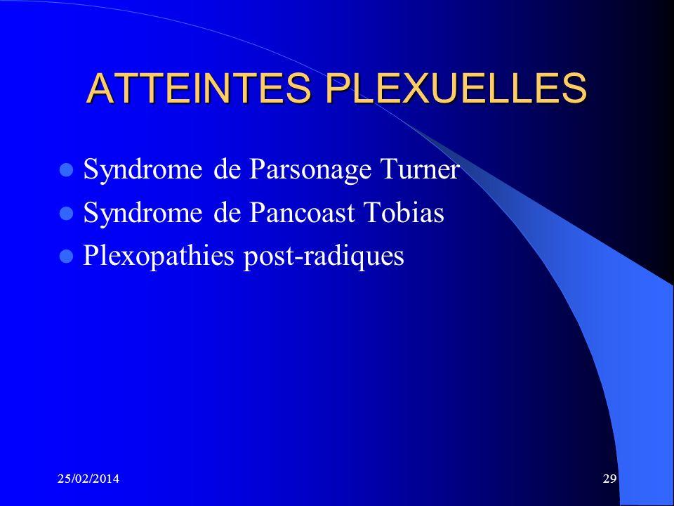 ATTEINTES RADICULAIRES Complications neurologiques de la pathologie rachidienne lombaire – S1 L5 L4 L3 Complications neurologiques de la pathologie ra