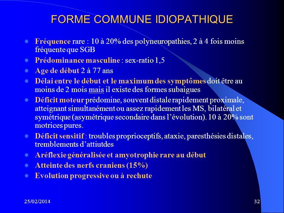 25/02/201431 DEFINITION Entité clinique individualisée par Dyck en 1975. Neuropathie sensitivo-motrice démyélinisante segmentaire, multifocale et dori