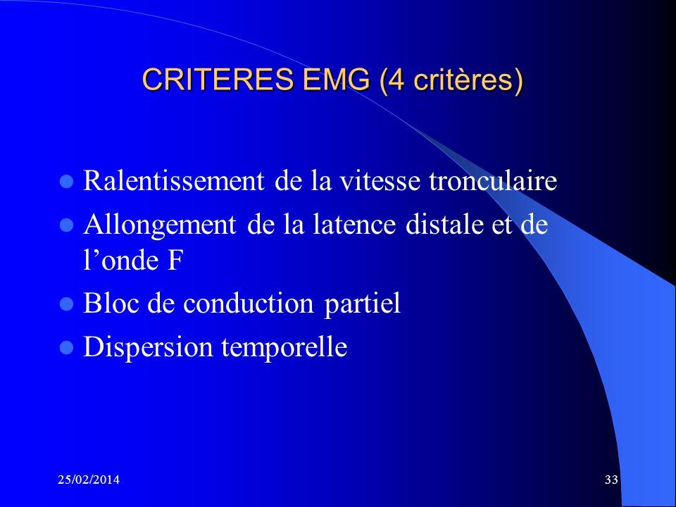25/02/201432 FORME COMMUNE IDIOPATHIQUE Fréquence rare : 10 à 20% des polyneuropathies, 2 à 4 fois moins fréquente que SGB Prédominance masculine : se