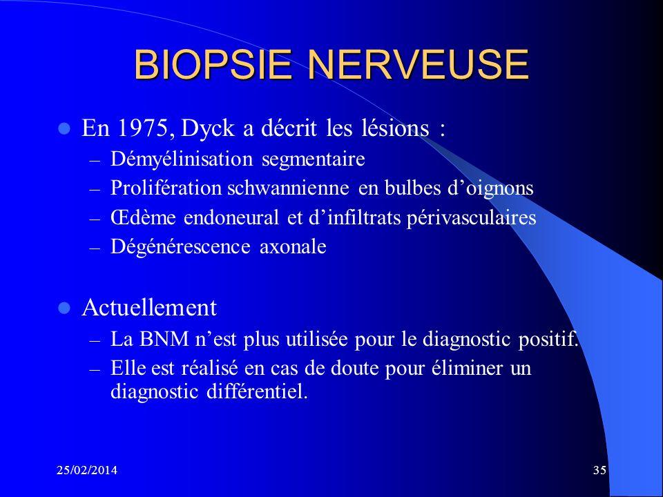 25/02/201434 ANOMALIES BIOLOGIQUES 90% des cas LCR hyperprotéinorrachie sans élément. 10% sans dissociation albuminocytologique 30% des cas il existe