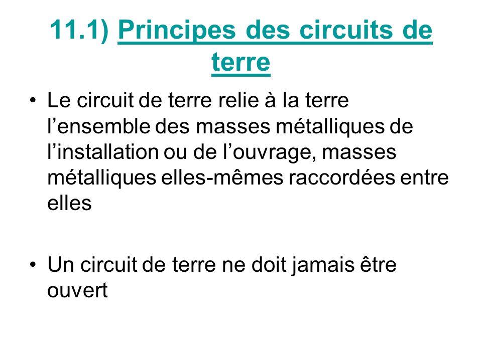 11.1) Principes des circuits de terre Le circuit de terre relie à la terre lensemble des masses métalliques de linstallation ou de louvrage, masses mé
