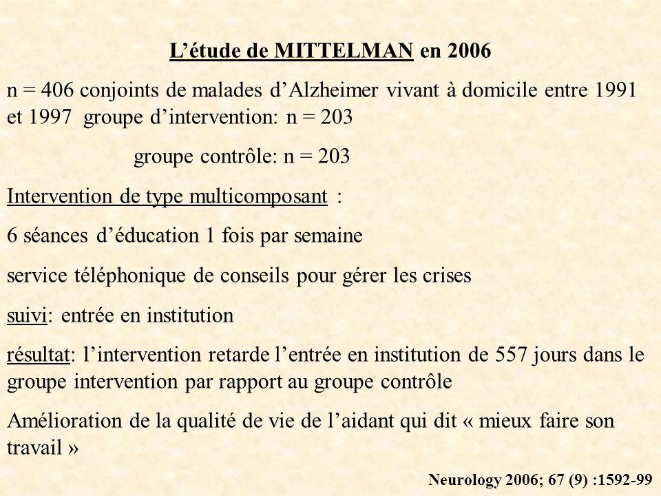 Létude de MITTELMAN en 2006 n = 406 conjoints de malades dAlzheimer vivant à domicile entre 1991 et 1997 groupe dintervention: n = 203 groupe contrôle