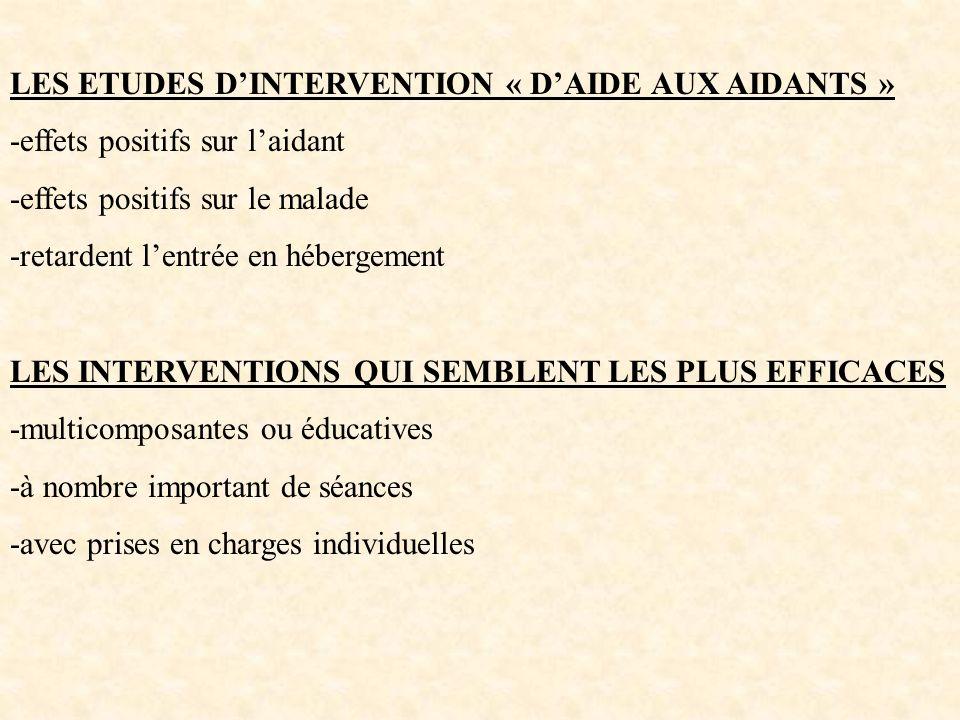 LES ETUDES DINTERVENTION « DAIDE AUX AIDANTS » -effets positifs sur laidant -effets positifs sur le malade -retardent lentrée en hébergement LES INTER