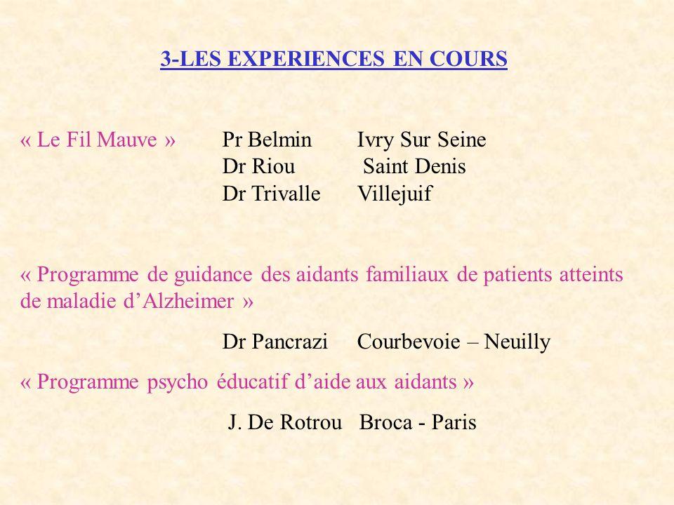 3-LES EXPERIENCES EN COURS « Le Fil Mauve »Pr BelminIvry Sur Seine Dr Riou Saint Denis Dr TrivalleVillejuif « Programme de guidance des aidants famili