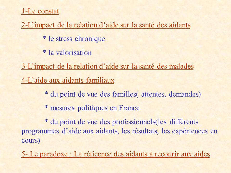« Programme psycho éducatif daide aux aidants » J.
