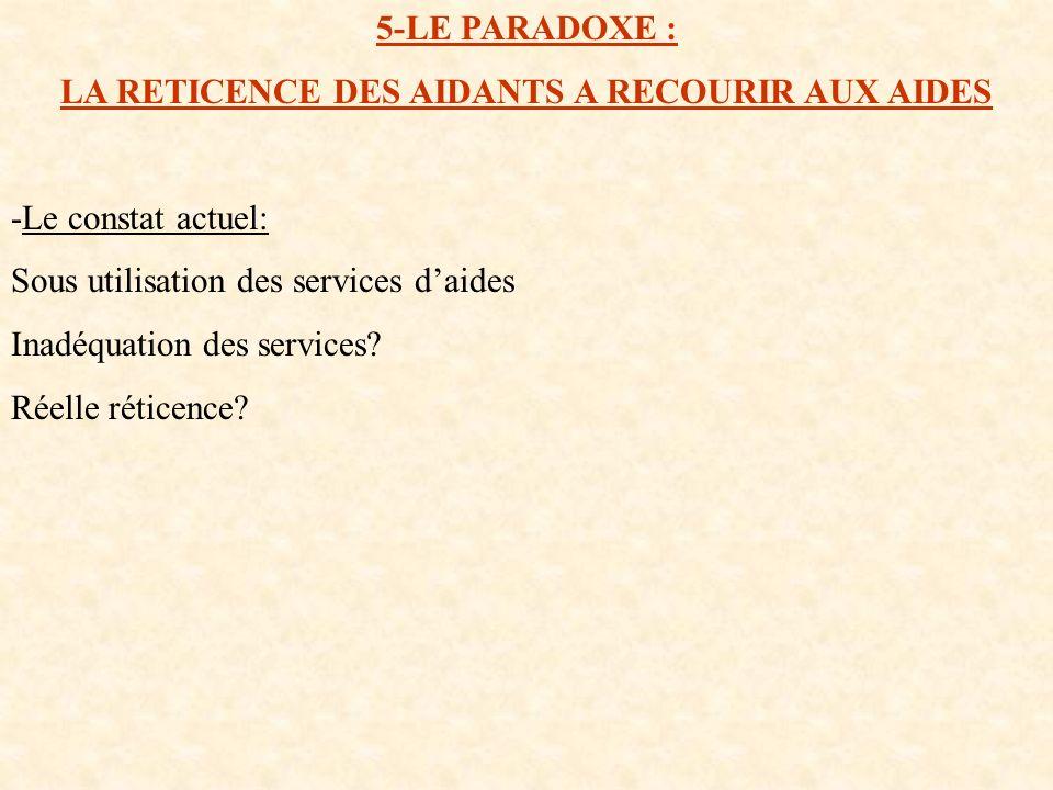 5-LE PARADOXE : LA RETICENCE DES AIDANTS A RECOURIR AUX AIDES -Le constat actuel: Sous utilisation des services daides Inadéquation des services? Réel