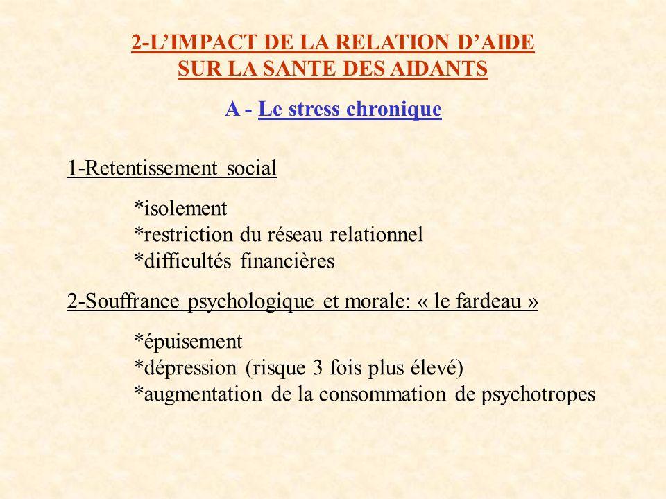 2-LIMPACT DE LA RELATION DAIDE SUR LA SANTE DES AIDANTS A - Le stress chronique 1-Retentissement social *isolement *restriction du réseau relationnel