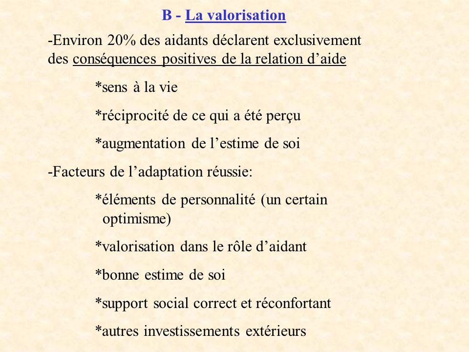 B - La valorisation -Environ 20% des aidants déclarent exclusivement des conséquences positives de la relation daide *sens à la vie *réciprocité de ce