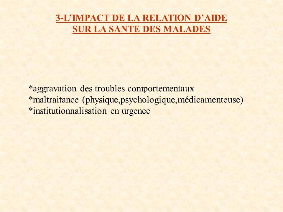 3-LIMPACT DE LA RELATION DAIDE SUR LA SANTE DES MALADES *aggravation des troubles comportementaux *maltraitance (physique,psychologique,médicamenteuse