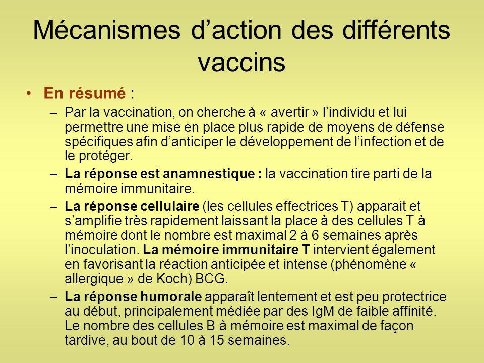 En résumé : –Par la vaccination, on cherche à « avertir » lindividu et lui permettre une mise en place plus rapide de moyens de défense spécifiques af